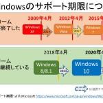 残り73日!Windows10の無償アップグレードは7/29まで(2016.05)